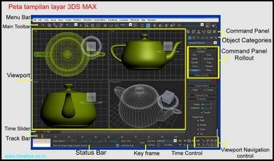 3D STUDIO MAX 2
